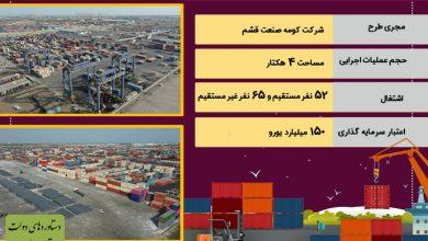 تصویر از دستاوردهای دولت تدبیر و امید در منطقه آزاد قشم(۲)