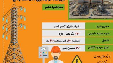 تصویر از دستاوردهای دولت تدبیر و امید در منطقه آزاد قشم(۴)