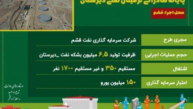 تصویر از دستاوردهای دولت تدبیر و امید در منطقه آزاد قشم(۳)